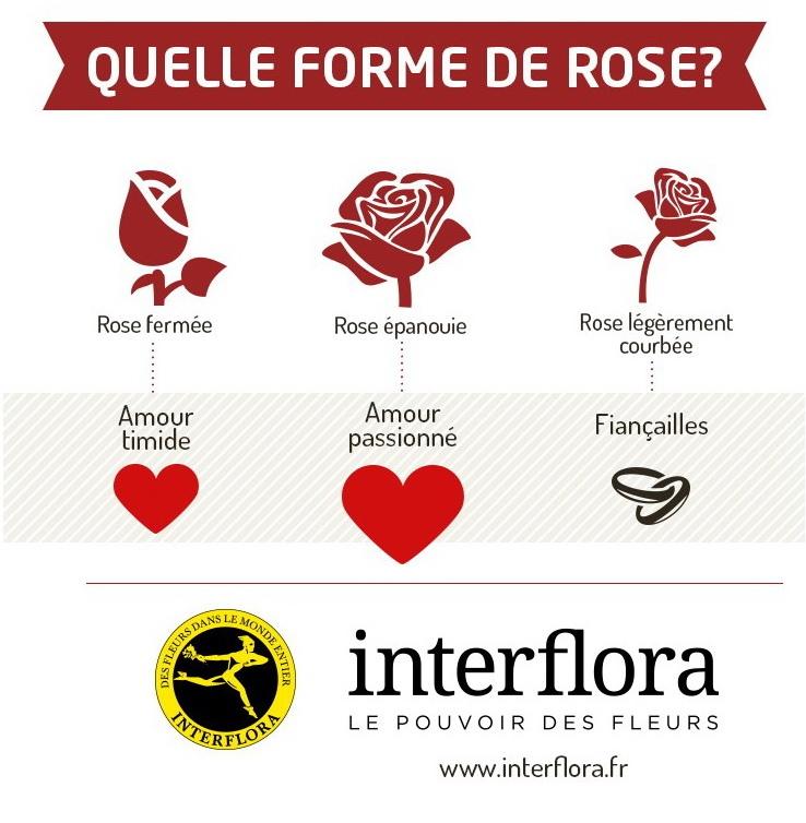 Interflora St valentin roses 3